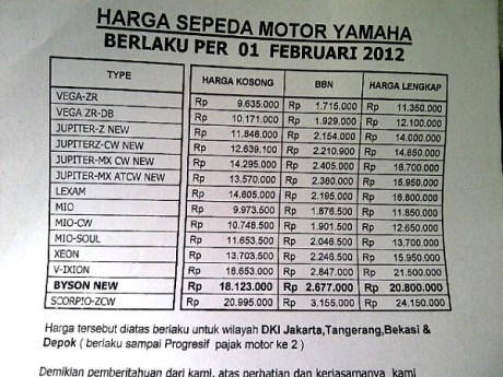 Apa Alasan Yamaha Naik Harga Per 1 Februari…??? 13 Februari, 2012