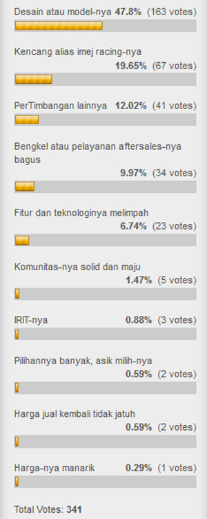 P2R-PollingYamaha