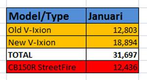P2R-NVL-StreetFire