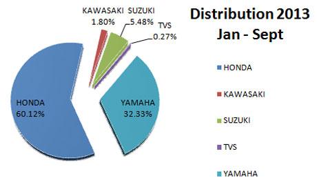 P2R-AISI-September-market-share