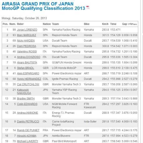 QTT-MotoGP-Motegi-Jepang