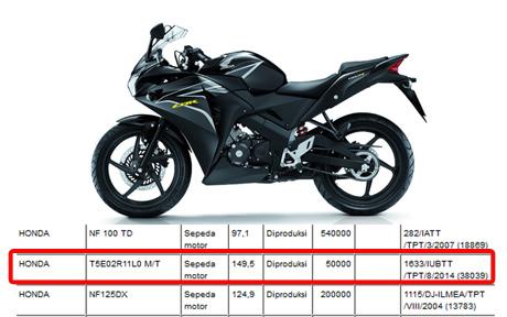 Honda-CBR150-Lokal-Ditarget-4000-unit-perbulan